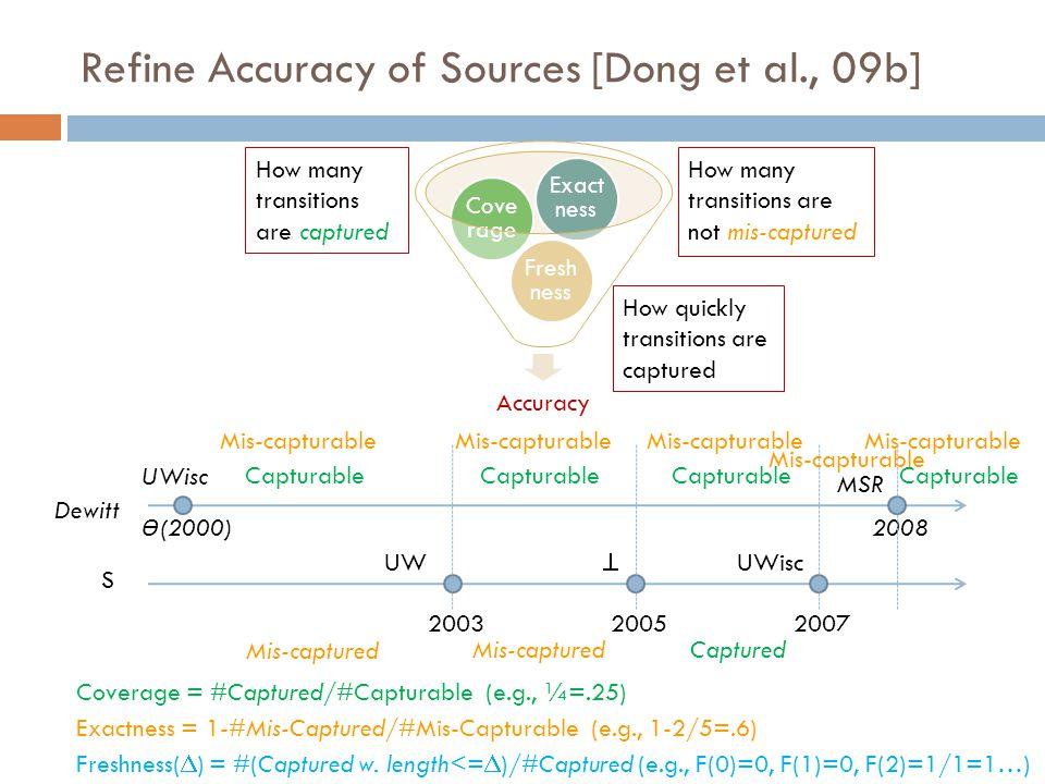 Refine Accuracy of Sources [Dong et al., 09b]